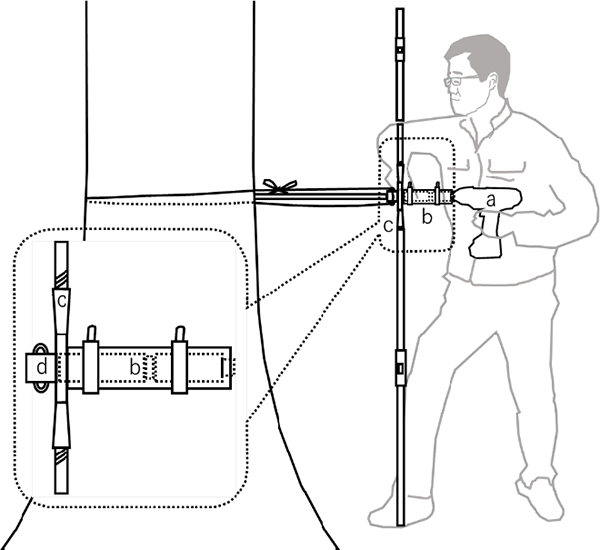 Figure. Automatic extraction device for sampling increment cores
